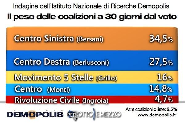 1.Demopolis_Voto