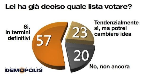 2.Demopolis_Voto (1)