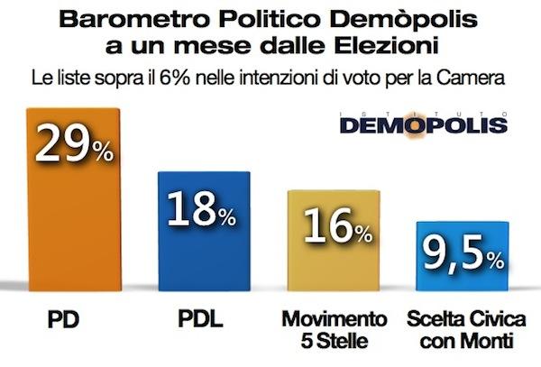 3.Demopolis_Voto