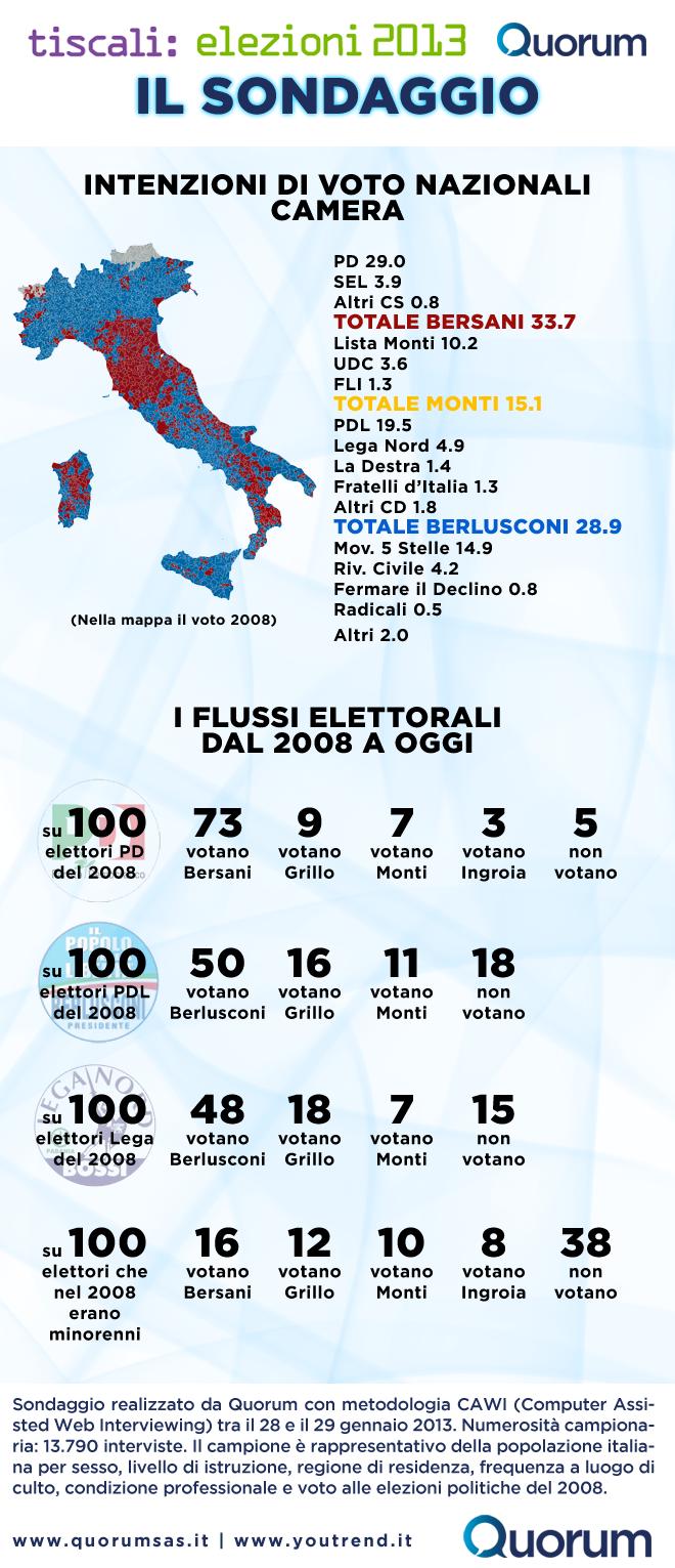 Cartello_sondaggio_2_Tiscali