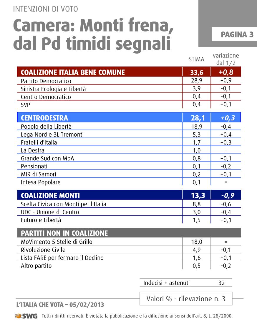 PoliticAPP_05_02_2013-3