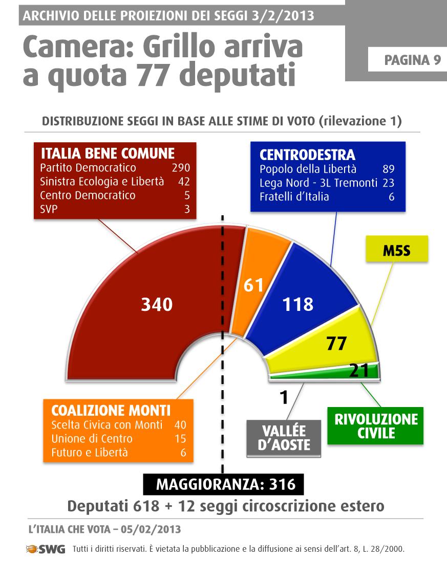 PoliticAPP_05_02_2013-9