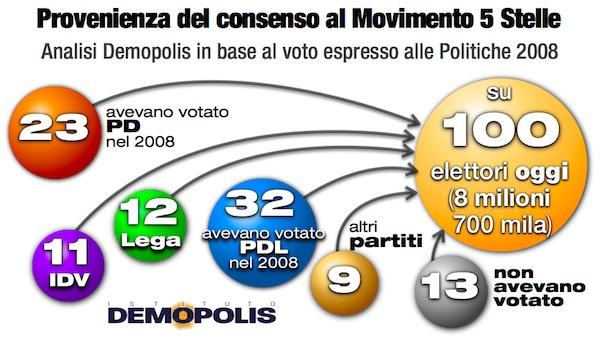 03.Italia_Voto2013