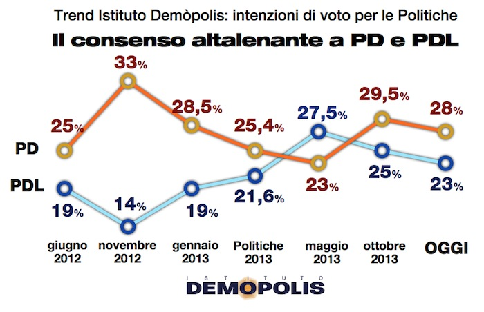 2.PD-PDL_Demopolis_Nov