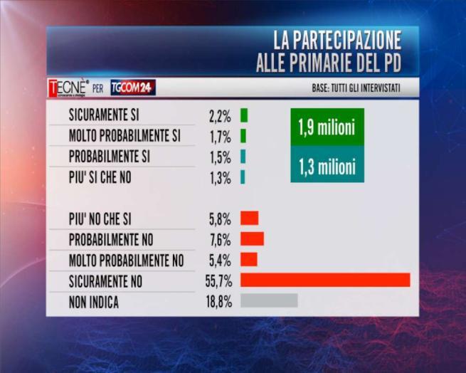 tecnè_primariePD2