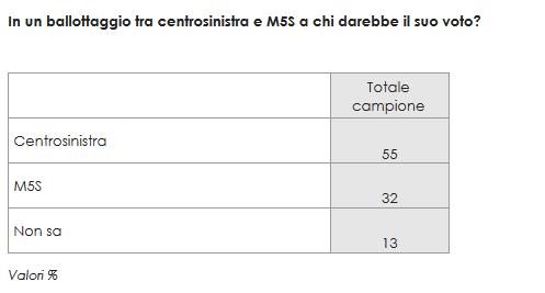 CSX-M5S