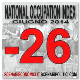 NATIONAL OCCUPATION INDEX 10 giugno
