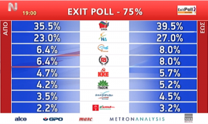 GREECE General Election (25 january 2014): LIVE