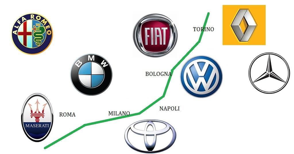 vendite auto