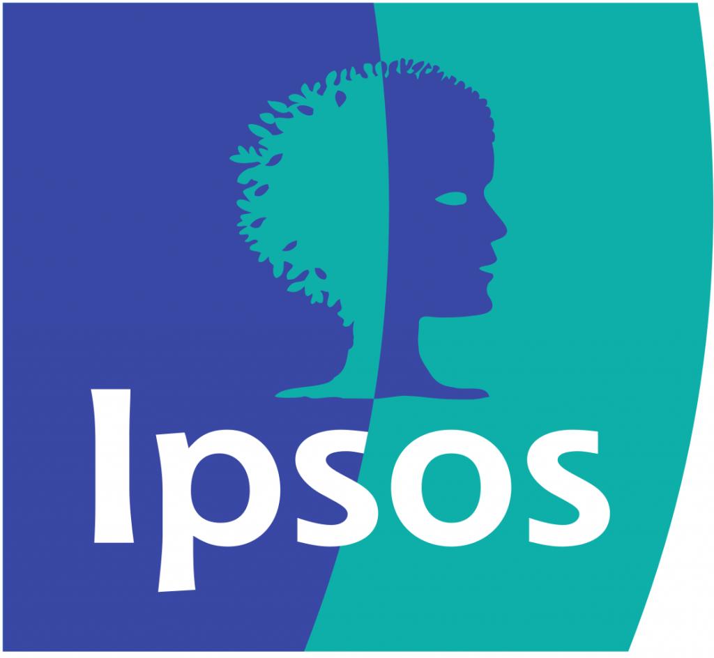 Sondaggio Ipsos 1 novembre 2019