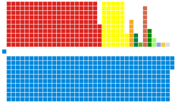 UK General Election 2017 – 8 June