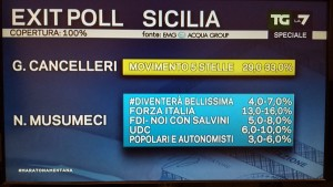 Elezioni regionali sicilia 2017