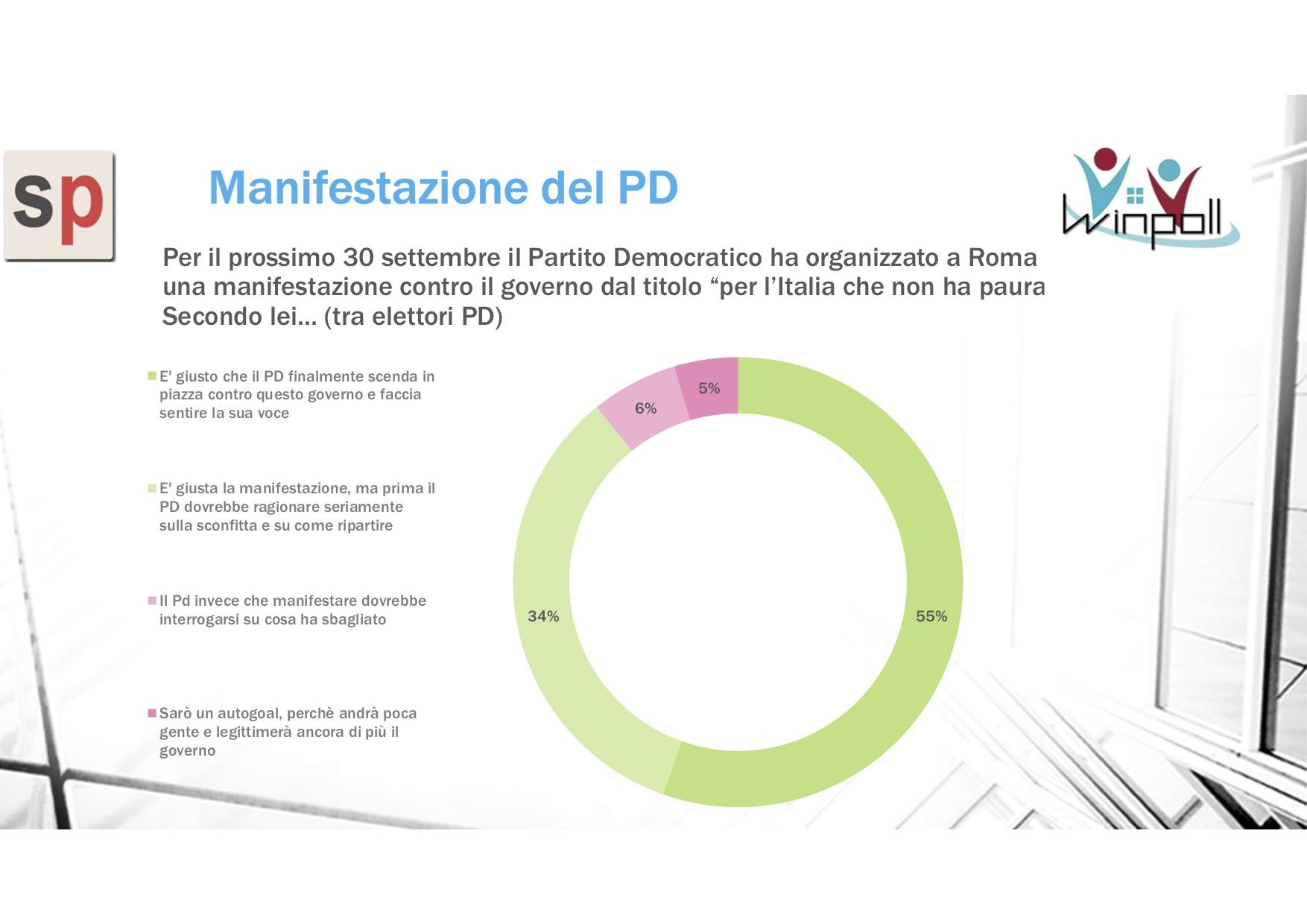 Sondaggio scenari politici winpoll 7 settembre 2018 for Elenco politici italiani