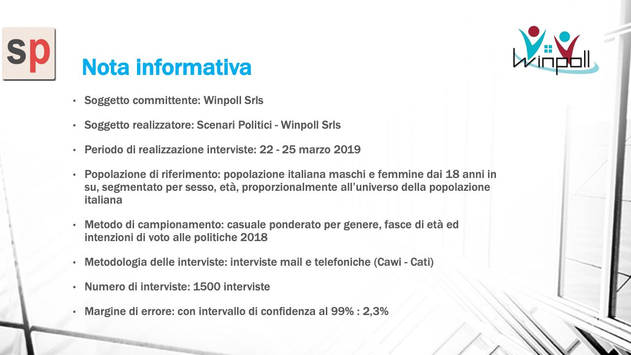 Sondaggio Scenari Politici WinPoll 26 marzo 2019