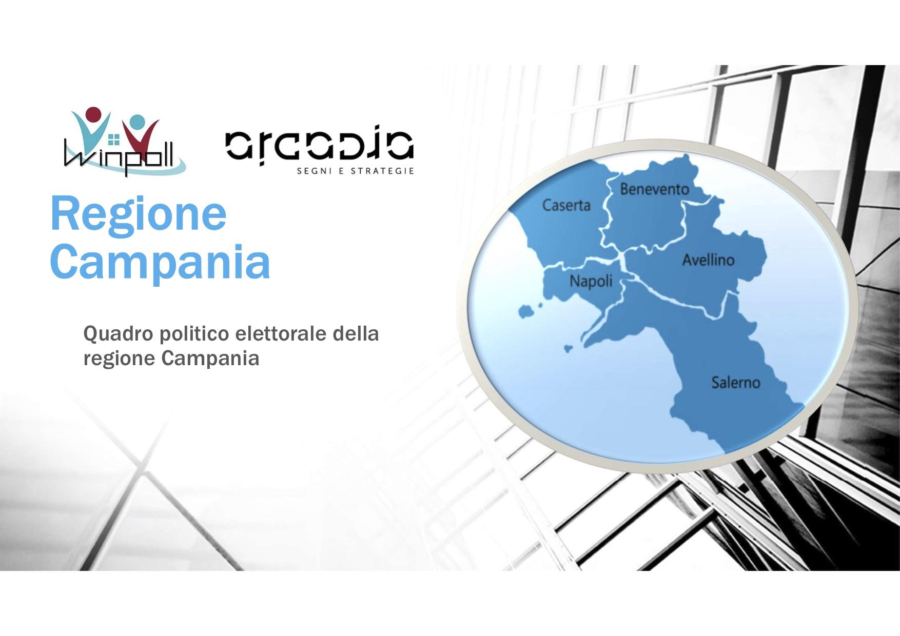 Sondaggio Winpoll Arcadia 27 settembre 2019