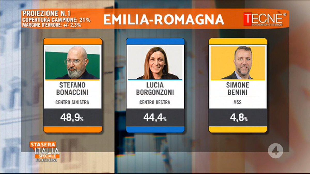 ELEZIONI REGIONALI EMILIA-ROMAGNA e CALABRIA 2020