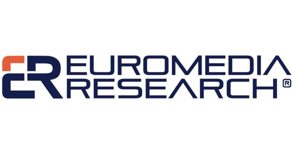 Sondaggio Euromedia Research (21 maggio 2020)