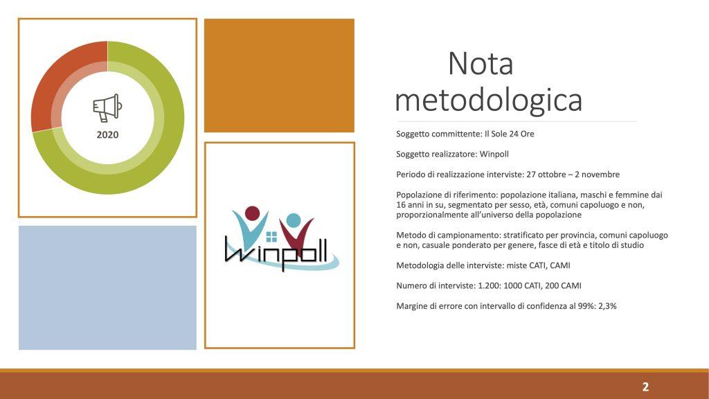 Sondaggio Winpoll (17 novembre 2020): gli italiani e l'Euro